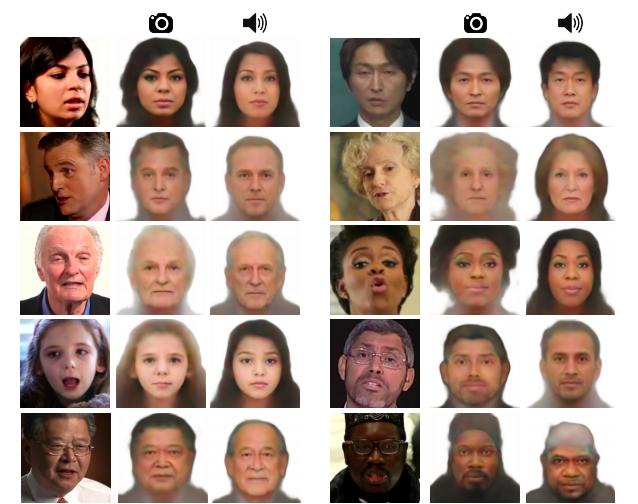 Demonstração de algoritmo que gera retratos a partir da voz das pessoas