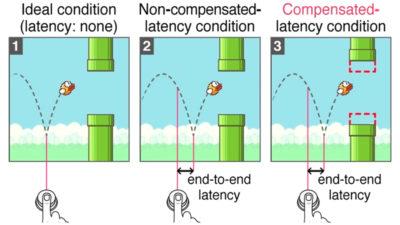 O quadro mostra três situações, delineando a trajetória do personagem de Flappy Bird e os obstáculos do cenário. No primeiro, é a condição ideal, sem latência, e a trajetória do pulo do personagem começa no momento em que o botão é apertado. No segundo, há latência, então a mudança de trajetória do personagem ocorre com um intervalo de diferença após o botão ser apertado. No terceiro, há latência e compensação: a trajetória ainda tem o intervalo entre apertar o botão e o movimento do personagem, mas os obstáculos estão menores.