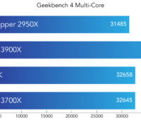Resultado benchmark Geekbench 4