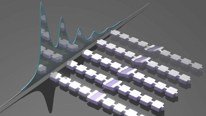 Um diagrama dos osciladores e a medição feita pelo qubit