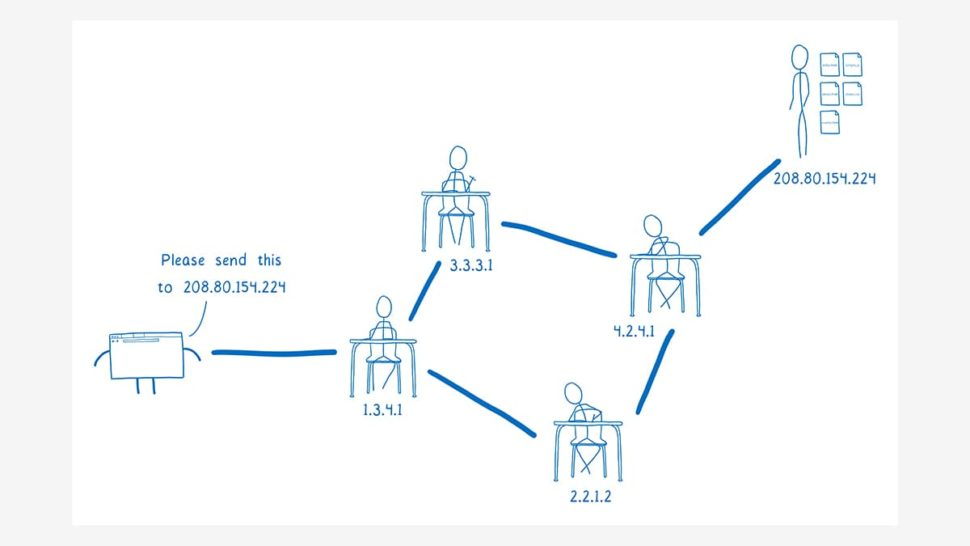 Explicação da Mozilla sobre DNS