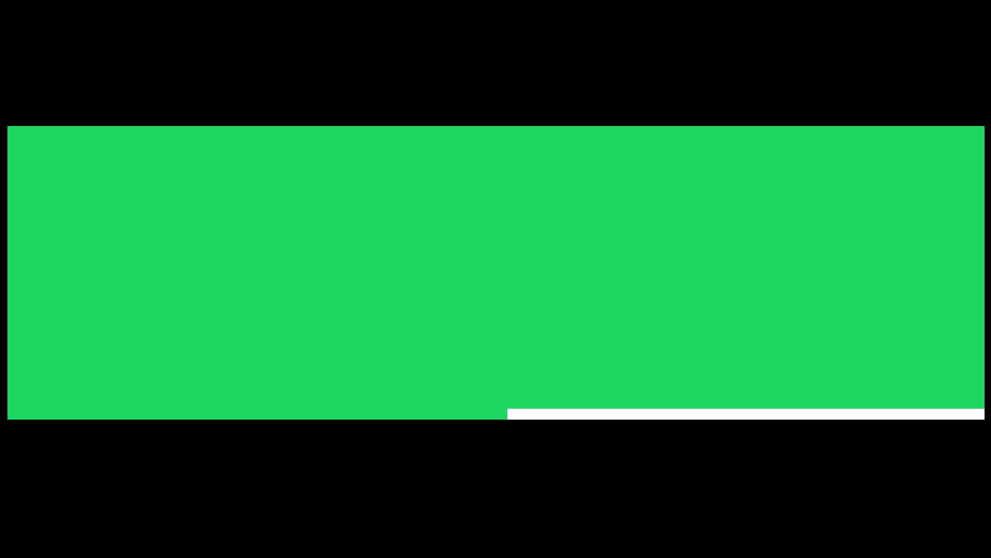 Spotify quer restringir uso do plano familiar ao verificar localização das pessoas - Gizmodo Brasil
