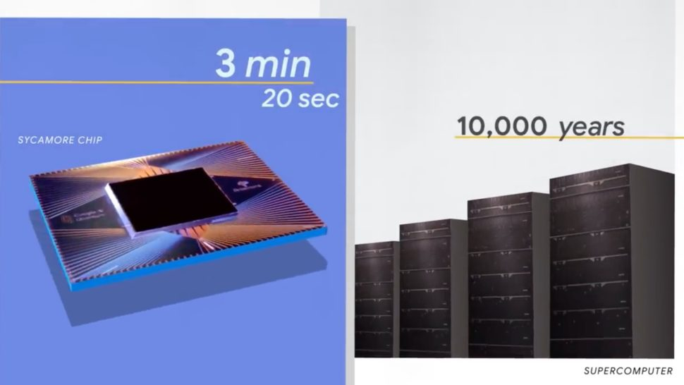Explicação do Google sobre operação feita em computador quântico comparado com computador convencional