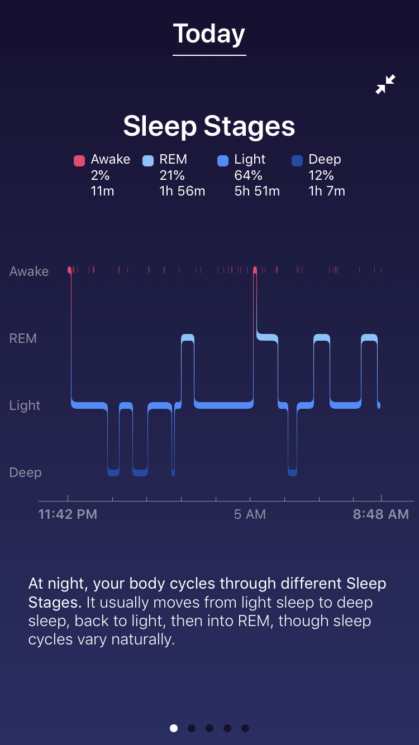 Captura de tela do monitoramento de sono do Fitbit