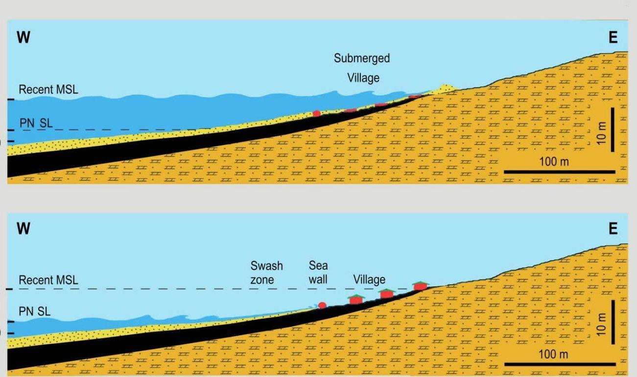 ilustracao esquema vilarejo mar - Humanos pré-históricos construíram muro para se proteger do aumento do nível do mar, mas não deu certo