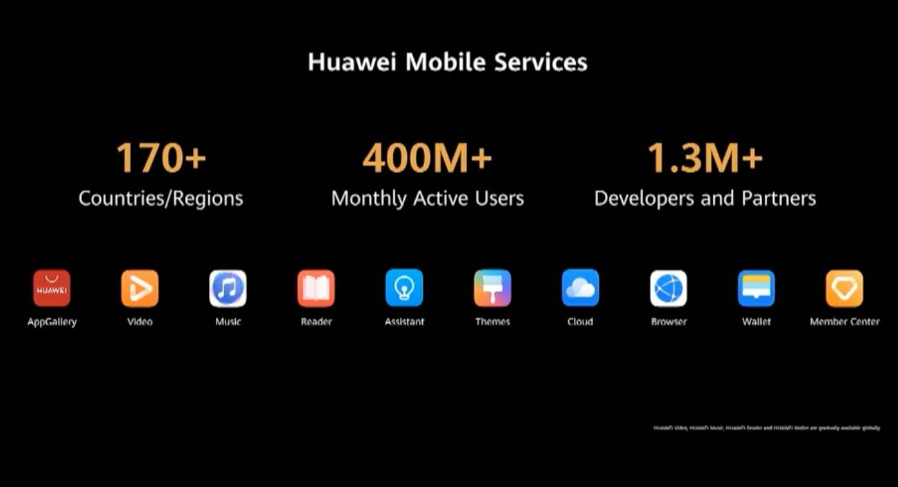 Números do Huawei Mobile Service apresentados no lançamento do P40