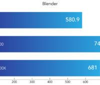 Benchmark Blender