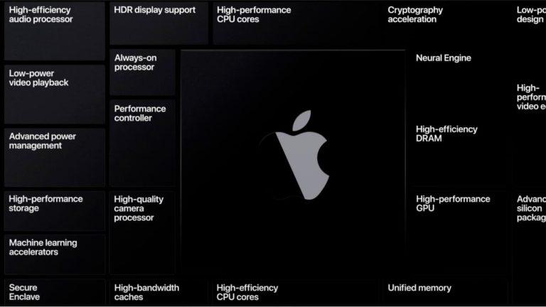 Apple Silicon