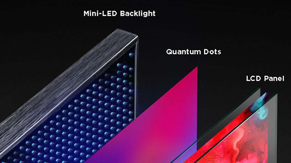 Como a tecnologia mini-LED funciona. Crédito: TCL