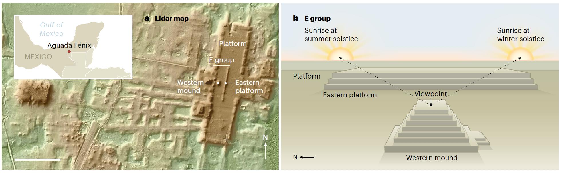 À esquerda: mapa 3D criado com dados de Lidar. À direita: ilustração mostra uma estrutura monumental e como ela provavelmente era usada. Crédito: Nature News & Views
