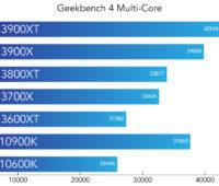 Performance multi-core. Quanto mais, melhor.