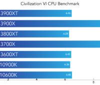 Benchmark VI CPU Benchmark