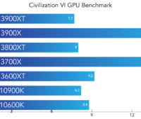 Benchmark VI GPU Benchmark