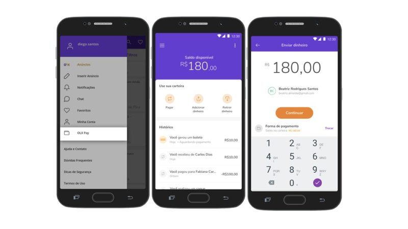 Sistema de pagamento virtual OLX Pay. Crédito: OLX