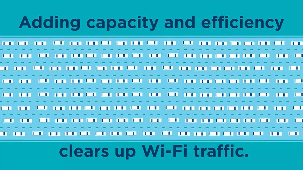Captura de tela mostra estrada com vários carros dizendo, em inglês: adicionar capacidade e eficiência libera tráfego para o Wi-Fi. Crédito: Qualcomm