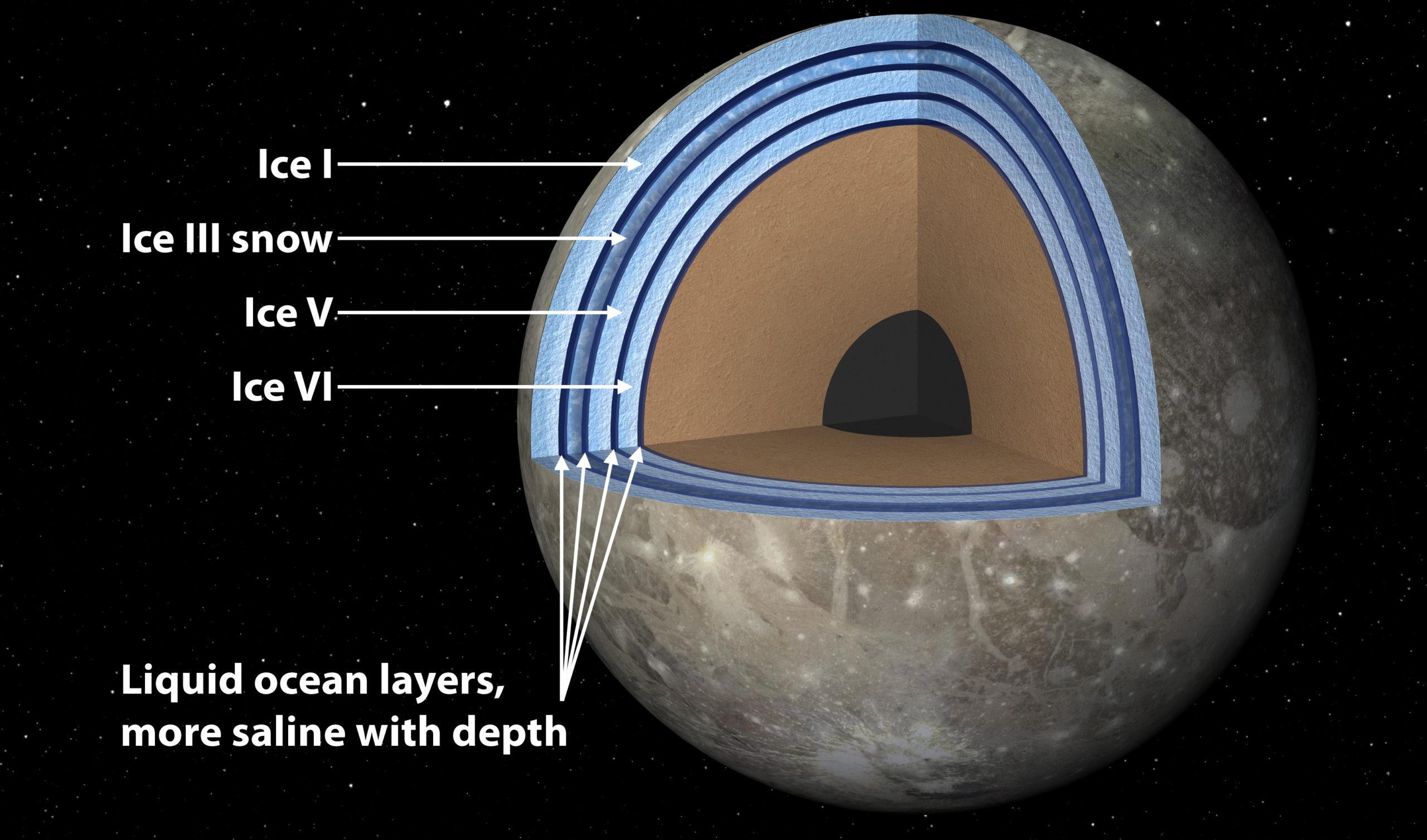 Ilustração com composição da lua Ganímedes, de Júpiter. Crédito: NASA/JPL-Caltech