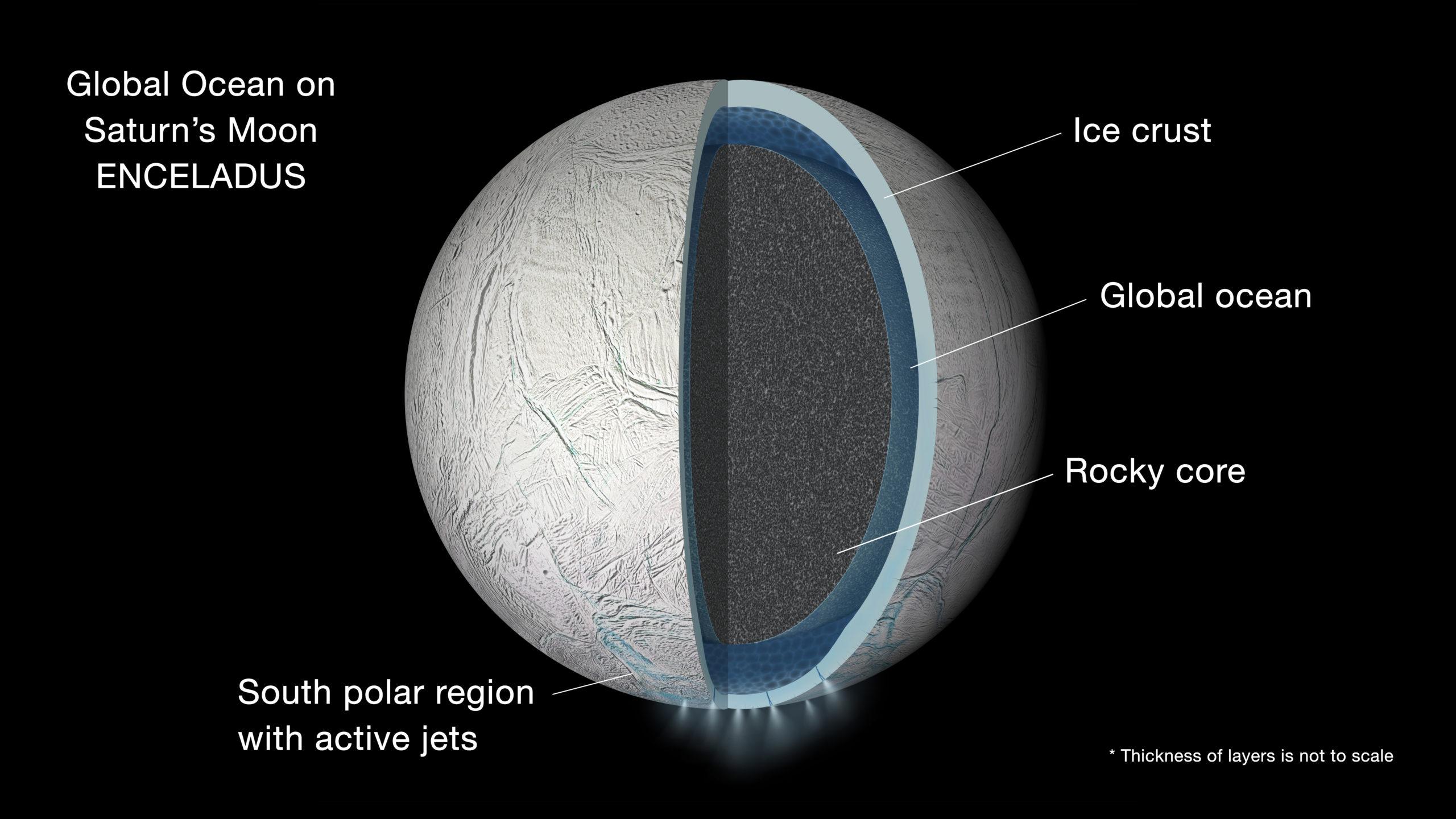 Ilustração da composição da lua Encélado, de Saturno. Crédito: NASA/JPL-Caltech