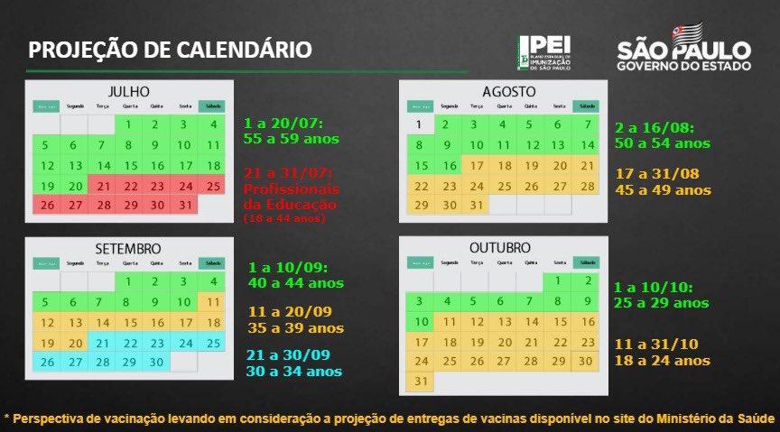 calendário vacinaçãoo